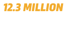 12.3 million students served